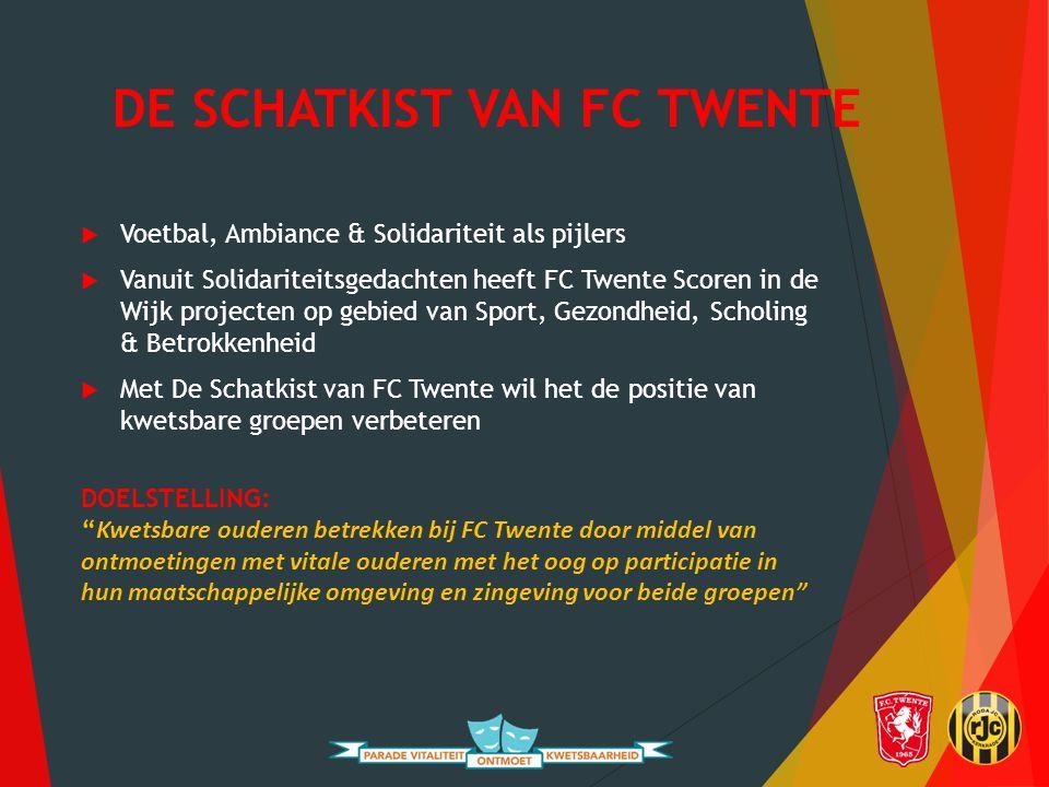 VRAGEN? Namens Roda JC en FC Twente hartelijk bedankt voor jullie aandacht!!