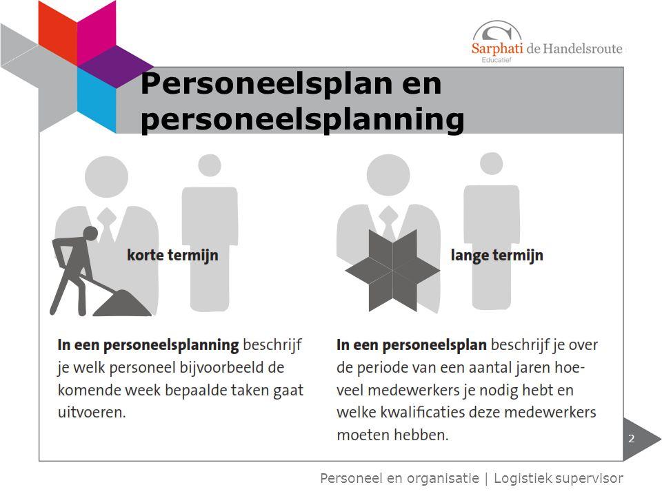 2 Personeel en organisatie | Logistiek supervisor Personeelsplan en personeelsplanning