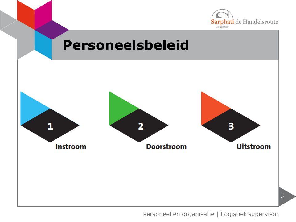 3 Personeel en organisatie | Logistiek supervisor Personeelsbeleid