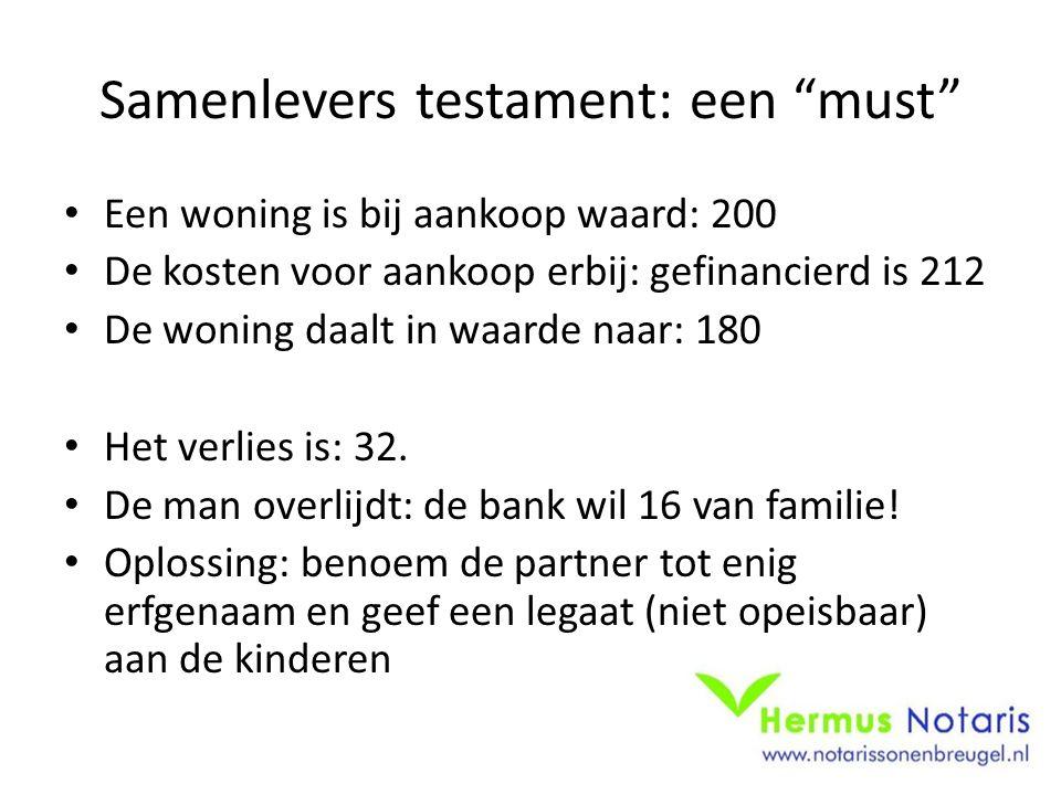 Samenlevers testament: een must Een woning is bij aankoop waard: 200 De kosten voor aankoop erbij: gefinancierd is 212 De woning daalt in waarde naar: 180 Het verlies is: 32.