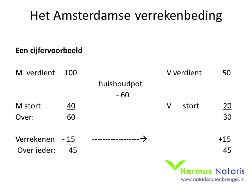 Het Amsterdamse verrekenbeding Een cijfervoorbeeld M verdient 100V verdient 50 huishoudpot - 60 M stort 40V stort 20 Over: 60 30 Verrekenen - 15 ------------------  +15 Over ieder: 45 45