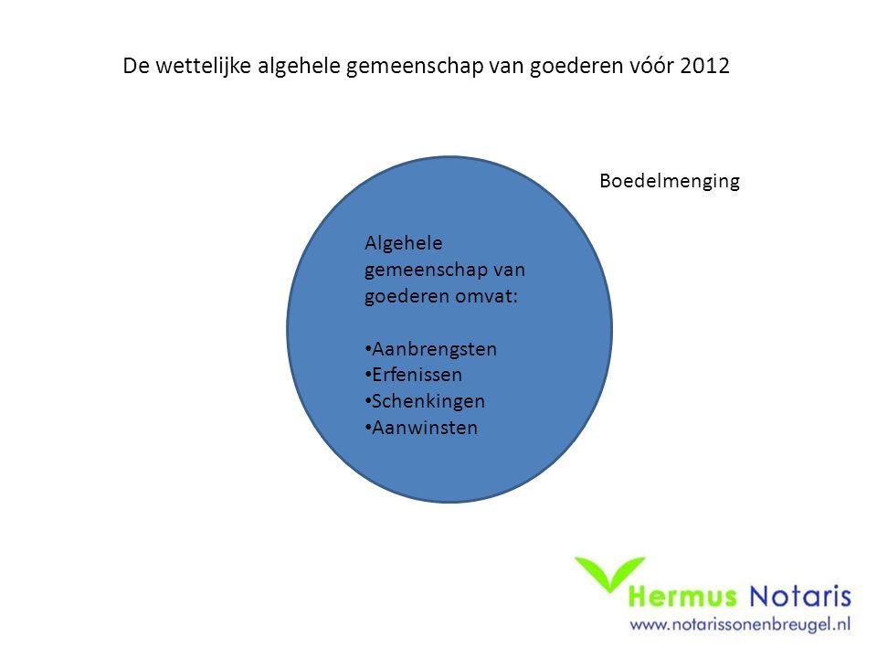 De wettelijke algehele gemeenschap van goederen vóór 2012 Boedelmenging Algehele gemeenschap van goederen omvat: Aanbrengsten Erfenissen Schenkingen Aanwinsten