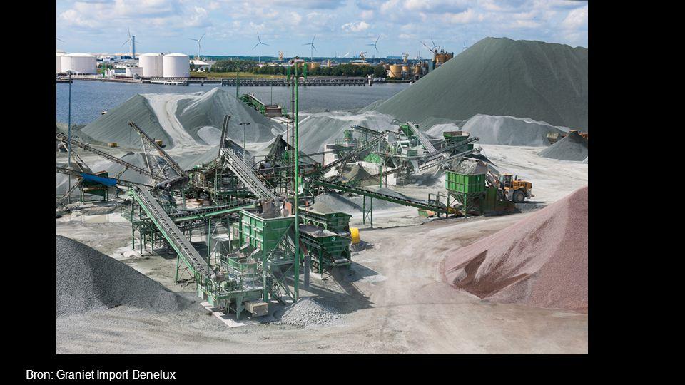 Bron: Graniet Import Benelux