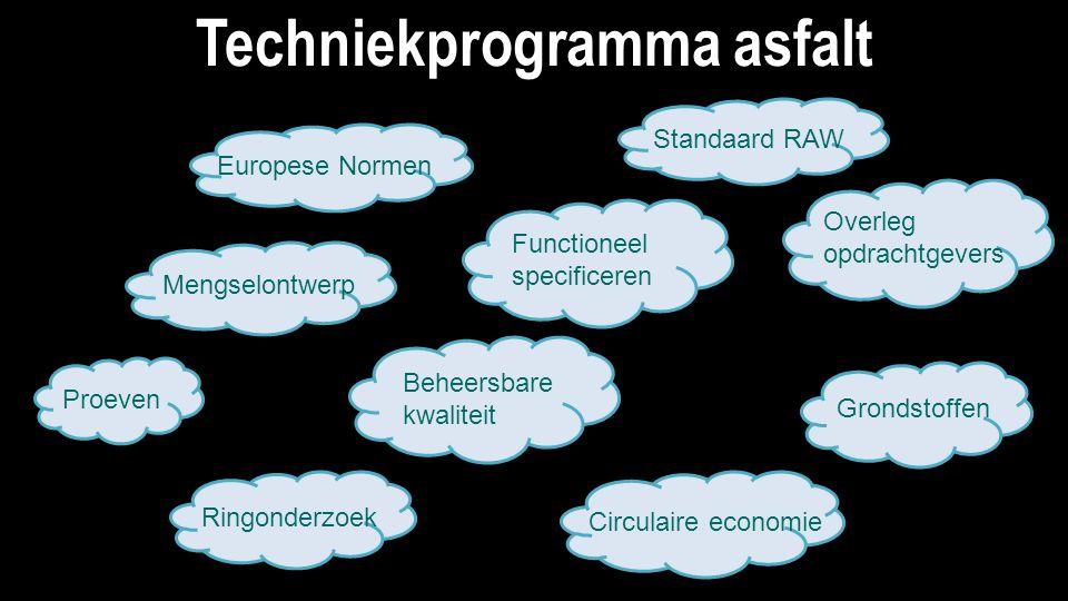 Europese Normen Mengselontwerp Proeven Ringonderzoek Functioneel specificeren Beheersbare kwaliteit Circulaire economie Standaard RAW Overleg opdrachtgevers Grondstoffen Techniekprogramma asfalt