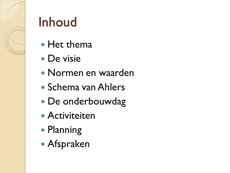 Inhoud Het thema De visie Normen en waarden Schema van Ahlers De onderbouwdag Activiteiten Planning Afspraken