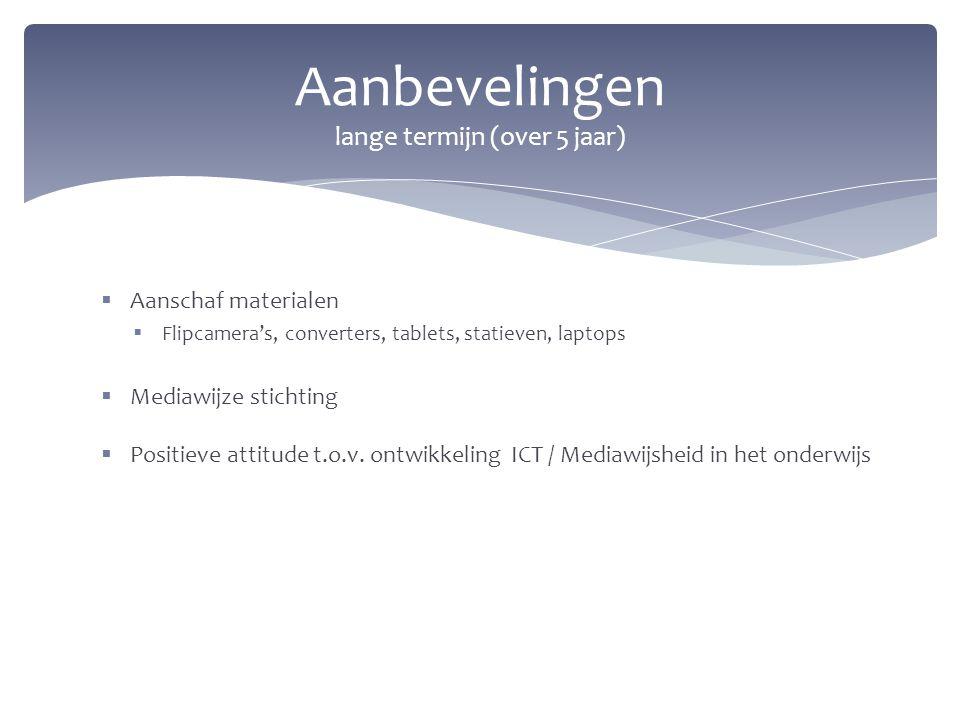  Aanschaf materialen  Flipcamera's, converters, tablets, statieven, laptops  Mediawijze stichting  Positieve attitude t.o.v. ontwikkeling ICT / Me