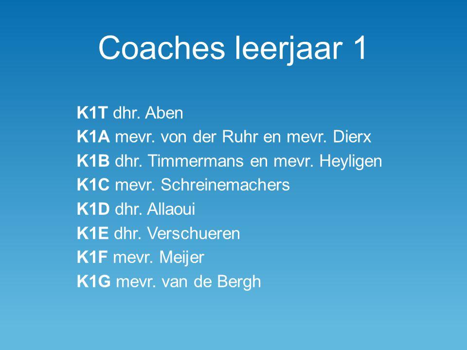Coaches leerjaar 1 K1T dhr. Aben K1A mevr. von der Ruhr en mevr. Dierx K1B dhr. Timmermans en mevr. Heyligen K1C mevr. Schreinemachers K1D dhr. Allaou