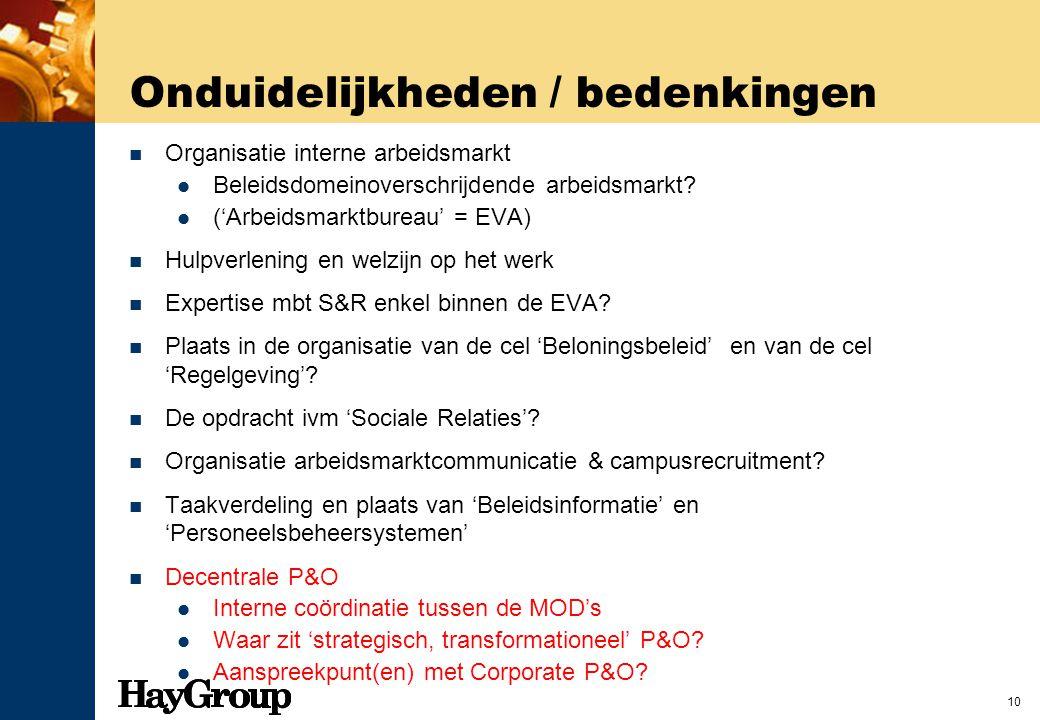 10 Onduidelijkheden / bedenkingen Organisatie interne arbeidsmarkt Beleidsdomeinoverschrijdende arbeidsmarkt? ('Arbeidsmarktbureau' = EVA) Hulpverleni
