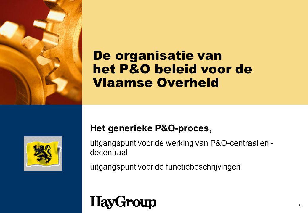 15 De organisatie van het P&O beleid voor de Vlaamse Overheid Het generieke P&O-proces, uitgangspunt voor de werking van P&O-centraal en - decentraal