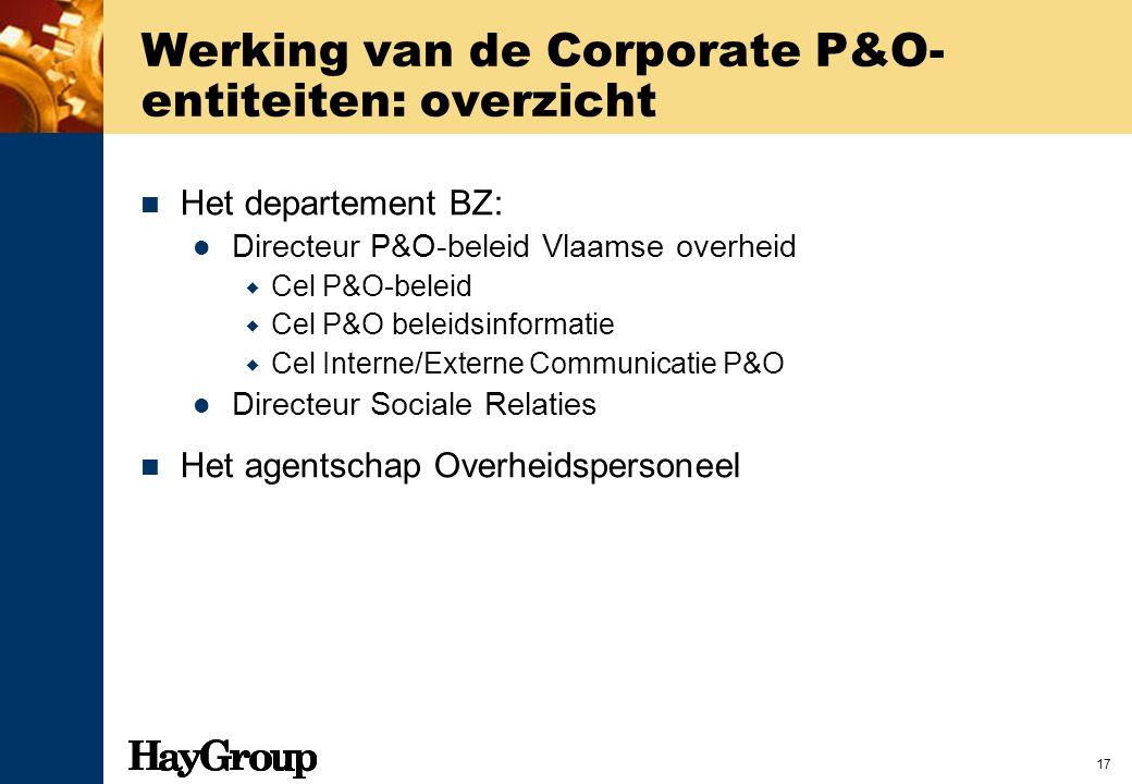 17 Werking van de Corporate P&O- entiteiten: overzicht Het departement BZ: Directeur P&O-beleid Vlaamse overheid  Cel P&O-beleid  Cel P&O beleidsinf