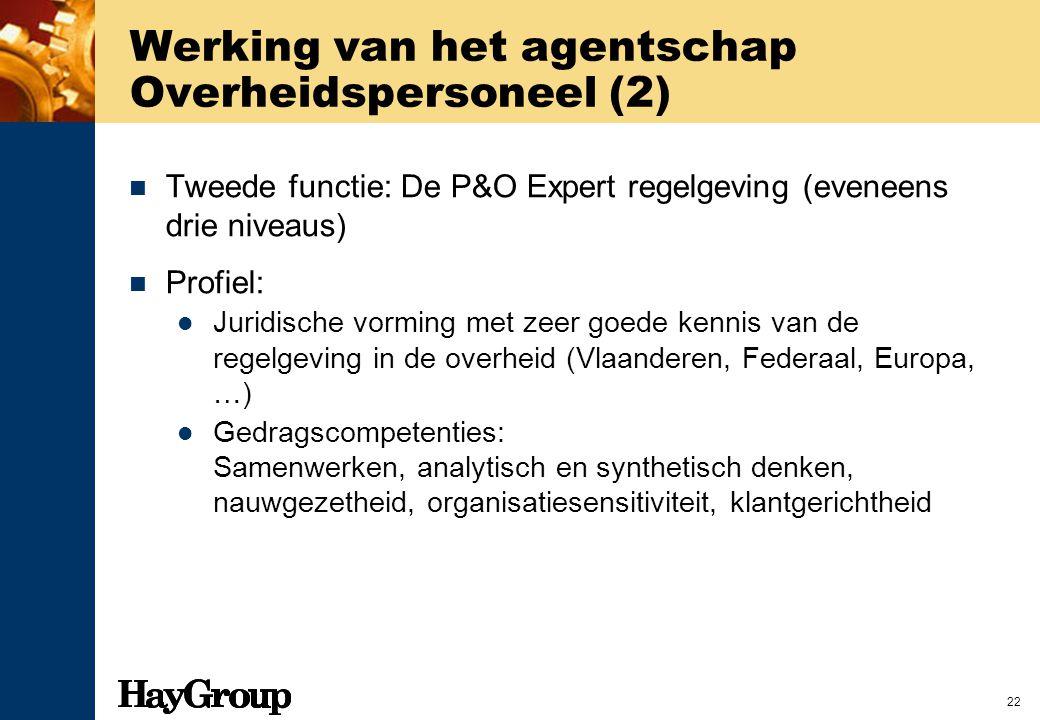 22 Werking van het agentschap Overheidspersoneel (2) Tweede functie: De P&O Expert regelgeving (eveneens drie niveaus) Profiel: Juridische vorming met