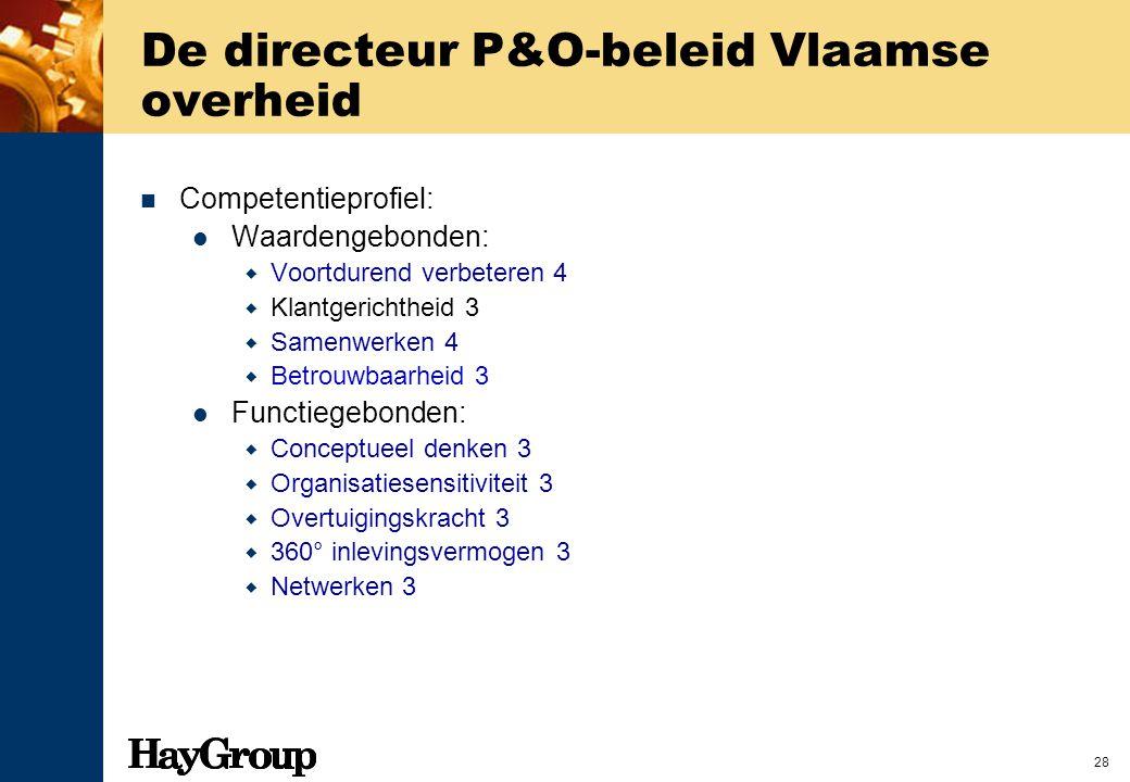 28 De directeur P&O-beleid Vlaamse overheid Competentieprofiel: Waardengebonden:  Voortdurend verbeteren 4  Klantgerichtheid 3  Samenwerken 4  Bet