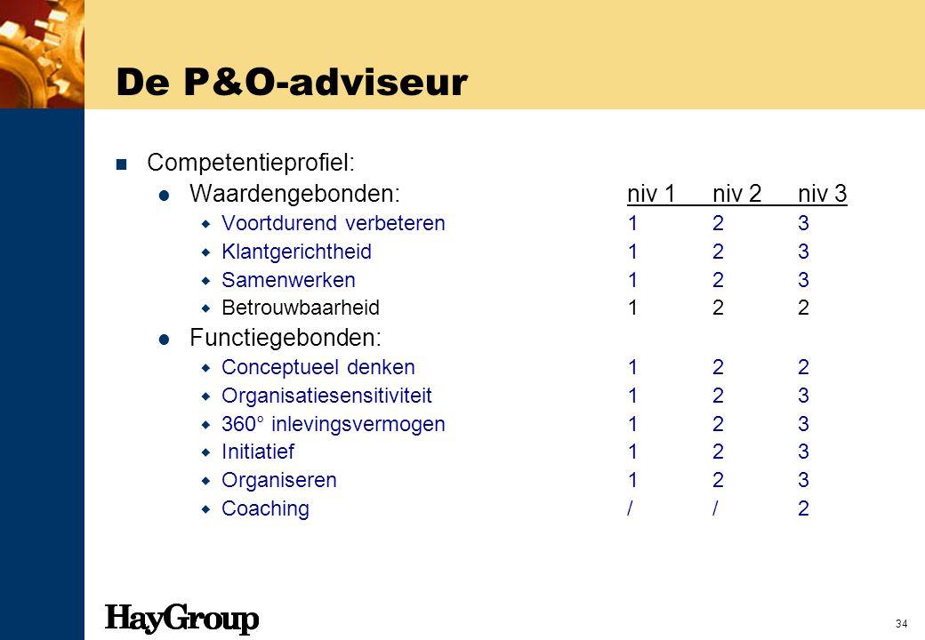 34 De P&O-adviseur Competentieprofiel: Waardengebonden:niv 1niv 2niv 3  Voortdurend verbeteren 123  Klantgerichtheid 123  Samenwerken 123  Betrouw