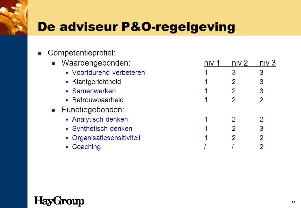 36 De adviseur P&O-regelgeving Competentieprofiel: Waardengebonden:niv 1niv 2niv 3  Voortdurend verbeteren 133  Klantgerichtheid 123  Samenwerken 1