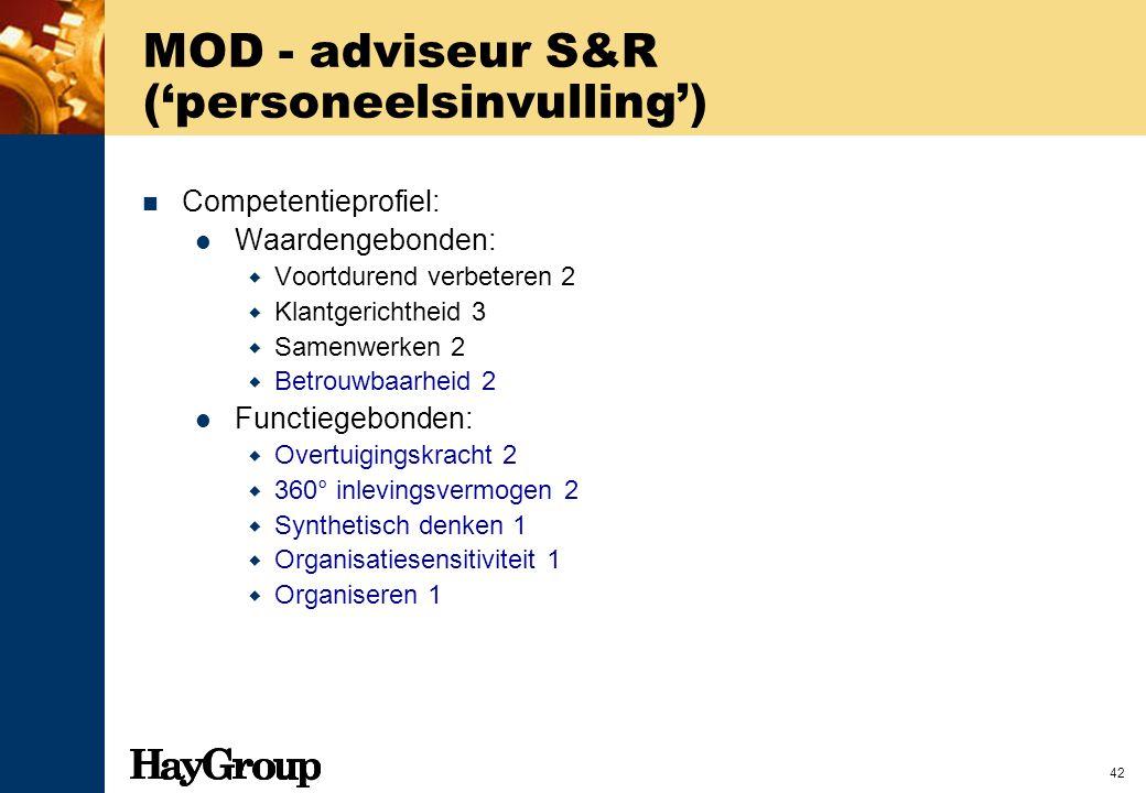 42 MOD - adviseur S&R ('personeelsinvulling') Competentieprofiel: Waardengebonden:  Voortdurend verbeteren 2  Klantgerichtheid 3  Samenwerken 2  B