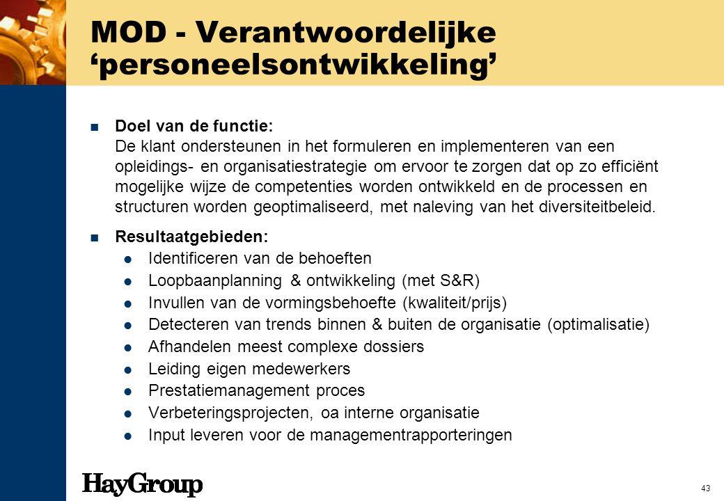43 MOD - Verantwoordelijke 'personeelsontwikkeling' Doel van de functie: De klant ondersteunen in het formuleren en implementeren van een opleidings-