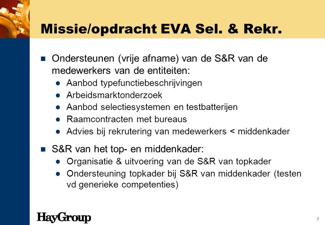 7 Missie/opdracht EVA Sel. & Rekr. Ondersteunen (vrije afname) van de S&R van de medewerkers van de entiteiten: Aanbod typefunctiebeschrijvingen Arbei