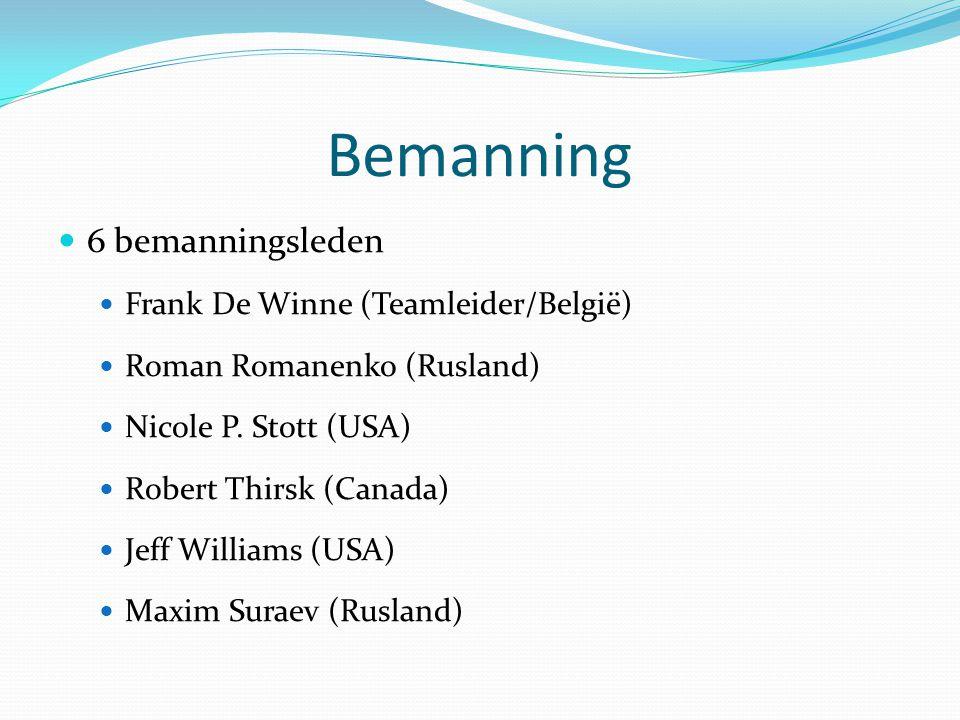 Bemanning 6 bemanningsleden Frank De Winne (Teamleider/België) Roman Romanenko (Rusland) Nicole P. Stott (USA) Robert Thirsk (Canada) Jeff Williams (U