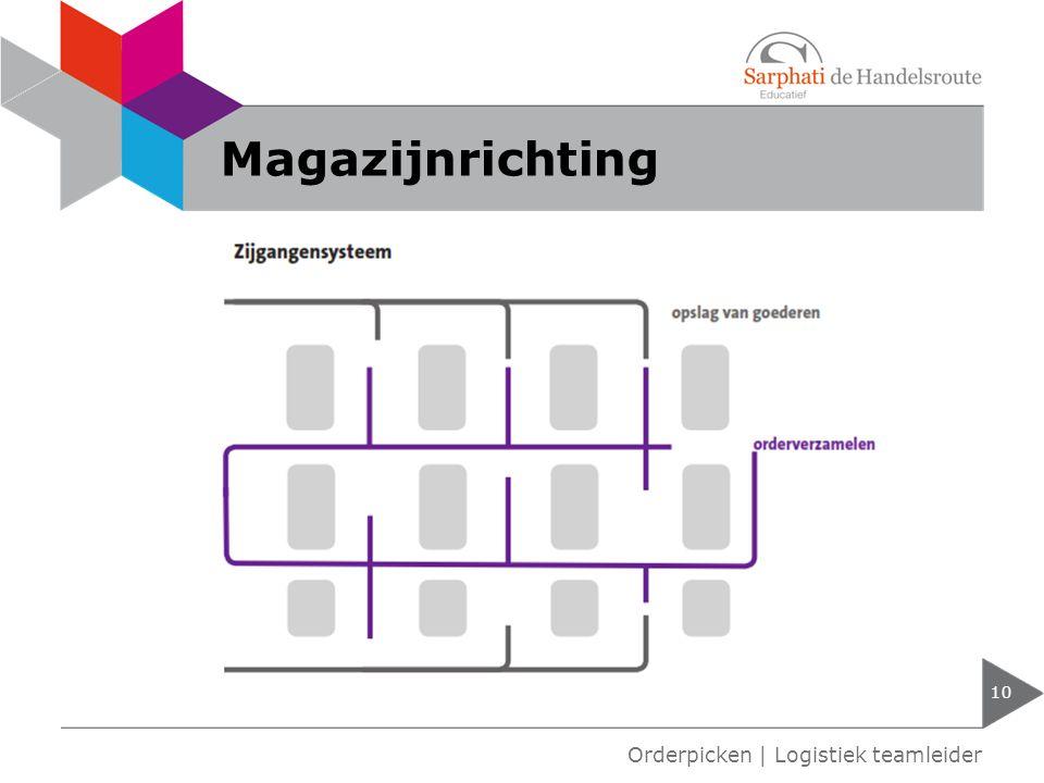Magazijnrichting 10 Orderpicken | Logistiek teamleider