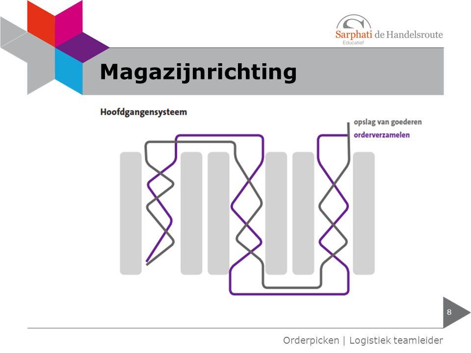 Magazijnrichting 9 Orderpicken   Logistiek teamleider