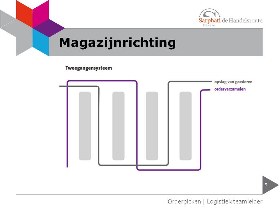 Magazijnrichting 10 Orderpicken   Logistiek teamleider