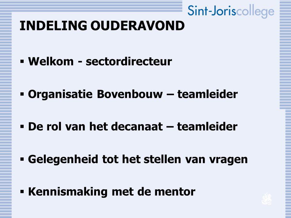 INDELING OUDERAVOND  Welkom - sectordirecteur  Organisatie Bovenbouw – teamleider  De rol van het decanaat – teamleider  Gelegenheid tot het stellen van vragen  Kennismaking met de mentor