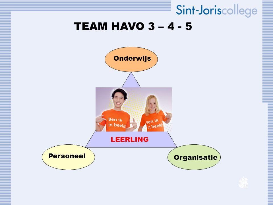 TEAM HAVO 3 – 4 - 5 LEERLING Onderwijs Organisatie Personeel