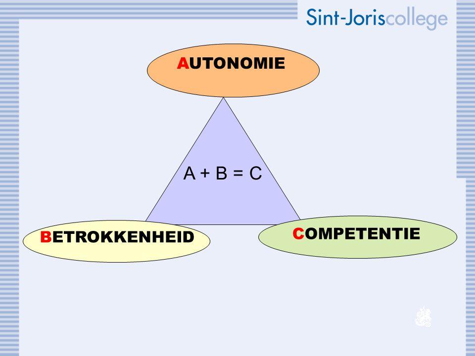 AUTONOMIE COMPETENTIE BETROKKENHEID A + B = C