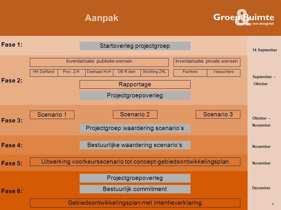 © DLV Groen & Ruimte bv4 Fase 5: Fase 4: Fase 1: Fase 2: Fase 3: Fase 6: Aanpak Startoverleg projectgroep Inventarisatie publieke wensenInventarisatie