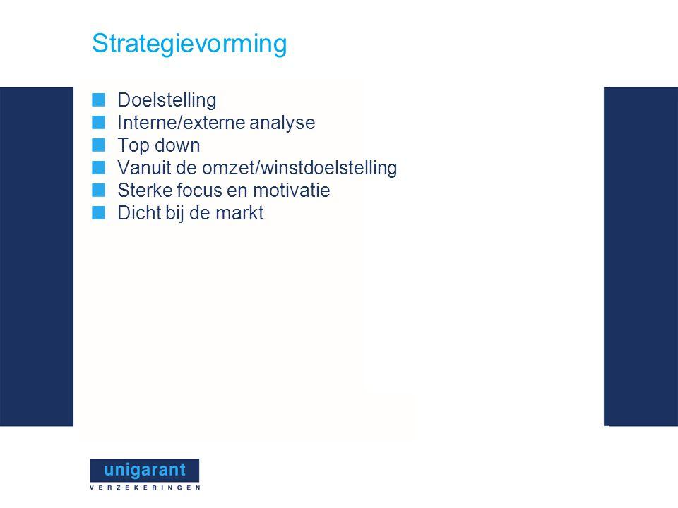 Strategievorming Doelstelling Interne/externe analyse Top down Vanuit de omzet/winstdoelstelling Sterke focus en motivatie Dicht bij de markt