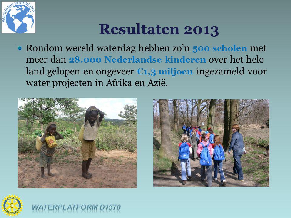 Resultaten 2013 Rondom wereld waterdag hebben zo'n 500 scholen met meer dan 28.000 Nederlandse kinderen over het hele land gelopen en ongeveer €1,3 mi