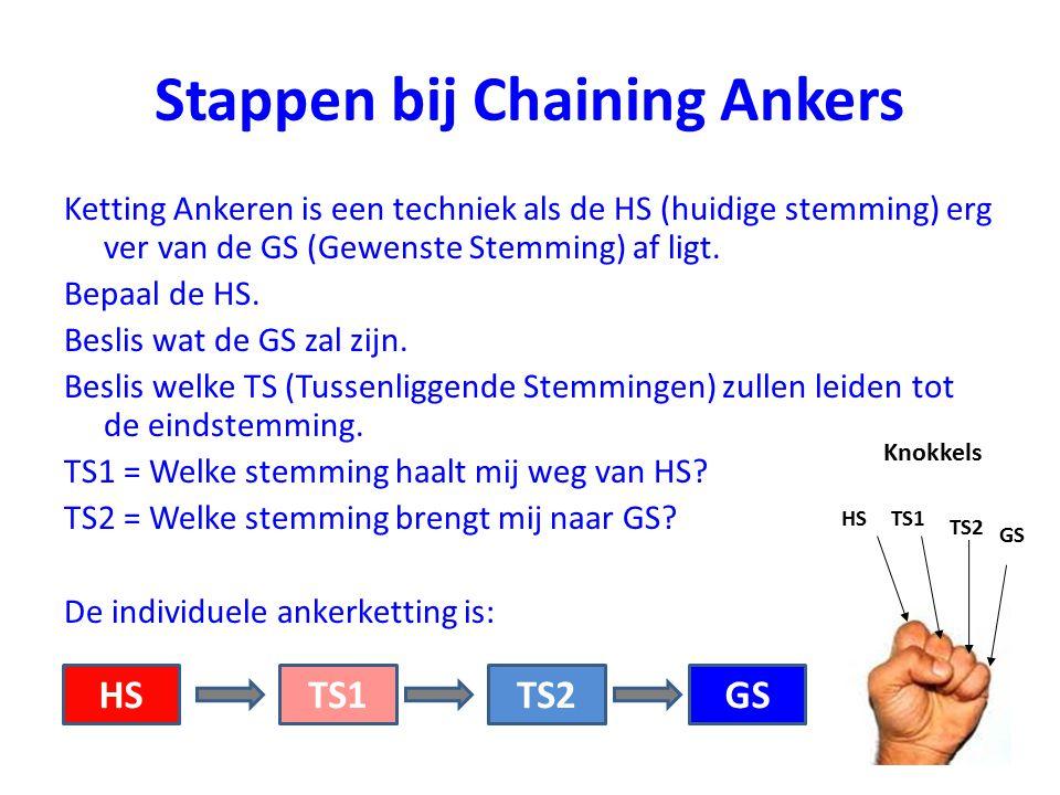Stappen bij Chaining Ankers Ketting Ankeren is een techniek als de HS (huidige stemming) erg ver van de GS (Gewenste Stemming) af ligt.