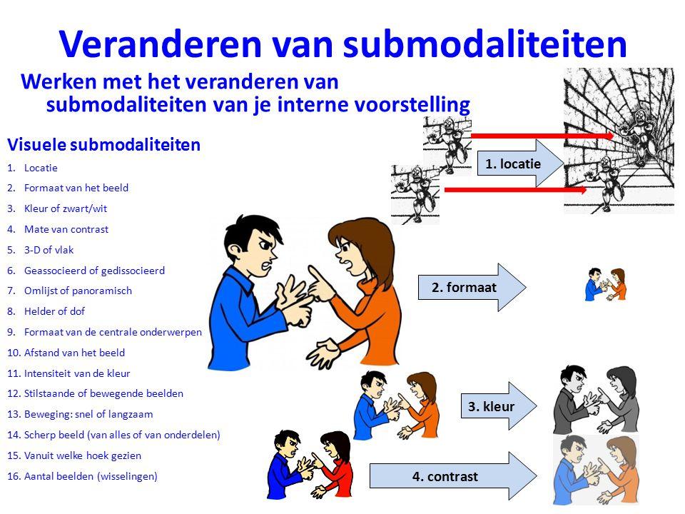 Veranderen van submodaliteiten Werken met het veranderen van submodaliteiten van je interne voorstelling 2.