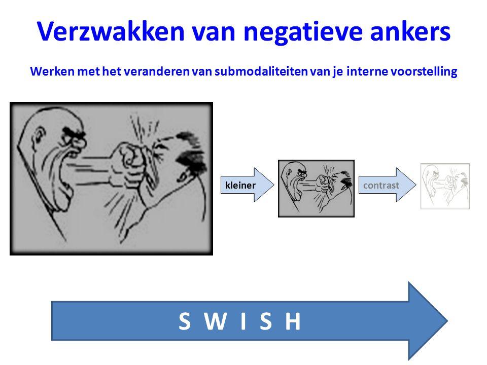 Verzwakken van negatieve ankers Werken met het veranderen van submodaliteiten van je interne voorstelling kleinercontrast S W I S H