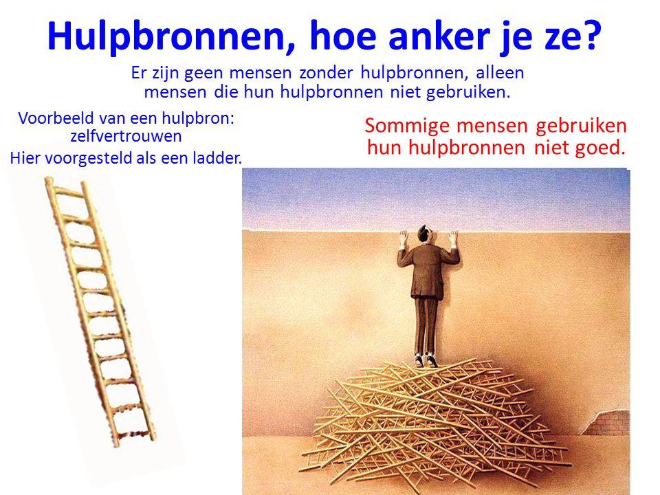 Hulpbron ankeren Als je jouw hulpbron goed gebruikt zet je jouw ladder tegen de muur recht omhoog.