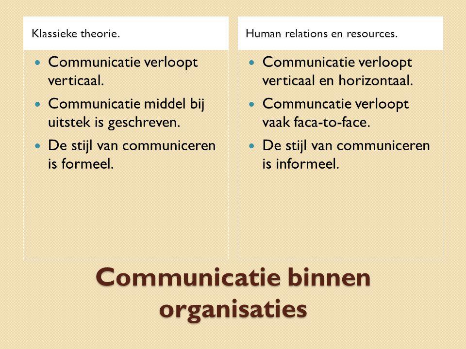 Communicatie binnen organisaties Klassieke theorie.Human relations en resources. Communicatie verloopt verticaal. Communicatie middel bij uitstek is g