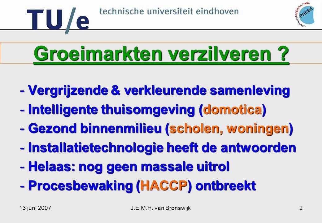 13 juni 2007J.E.M.H. van Bronswijk2 Groeimarkten verzilveren .