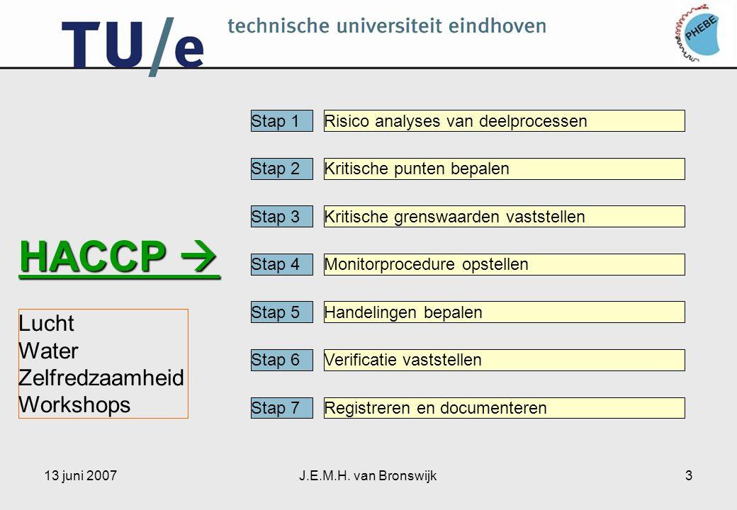 13 juni 2007J.E.M.H.van Bronswijk4 Domotica Kwaliteitseisen -ir.