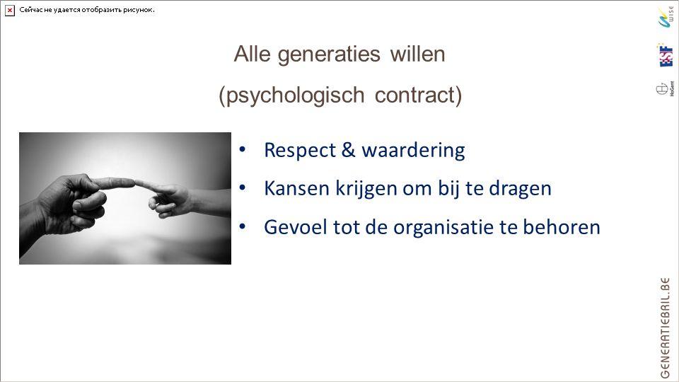 Alle generaties willen (psychologisch contract) Respect & waardering Kansen krijgen om bij te dragen Gevoel tot de organisatie te behoren