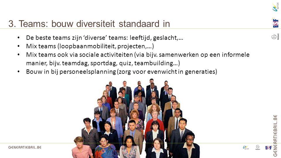 3. Teams: bouw diversiteit standaard in De beste teams zijn 'diverse' teams: leeftijd, geslacht,… Mix teams (loopbaanmobiliteit, projecten,…) Mix team