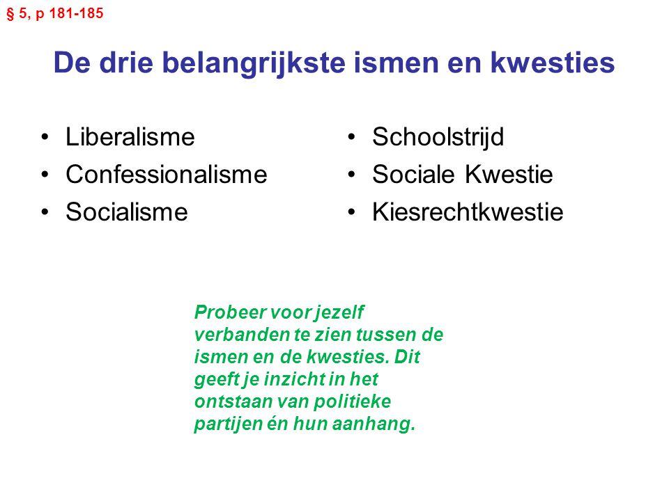 De drie belangrijkste ismen en kwesties Liberalisme Confessionalisme Socialisme Schoolstrijd Sociale Kwestie Kiesrechtkwestie § 5, p 181-185 Probeer voor jezelf verbanden te zien tussen de ismen en de kwesties.