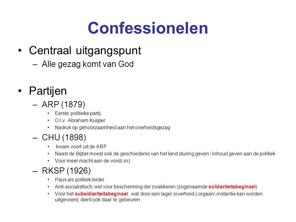Confessionelen Centraal uitgangspunt –Alle gezag komt van God Partijen –ARP (1879) Eerste politieke partij O.l.v. Abraham Kuijper Nadruk op gehoorzaam