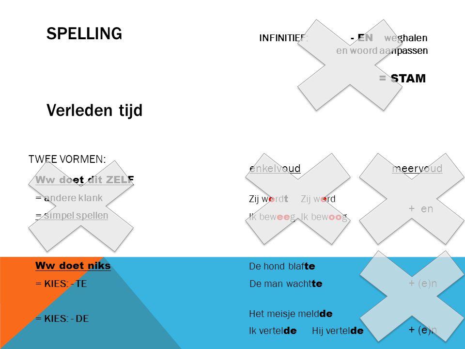 CHECKEN !!!!.CONTROLEPAGINA REGELS ACHTER DE SCHERMEN - TE of – DE ????.