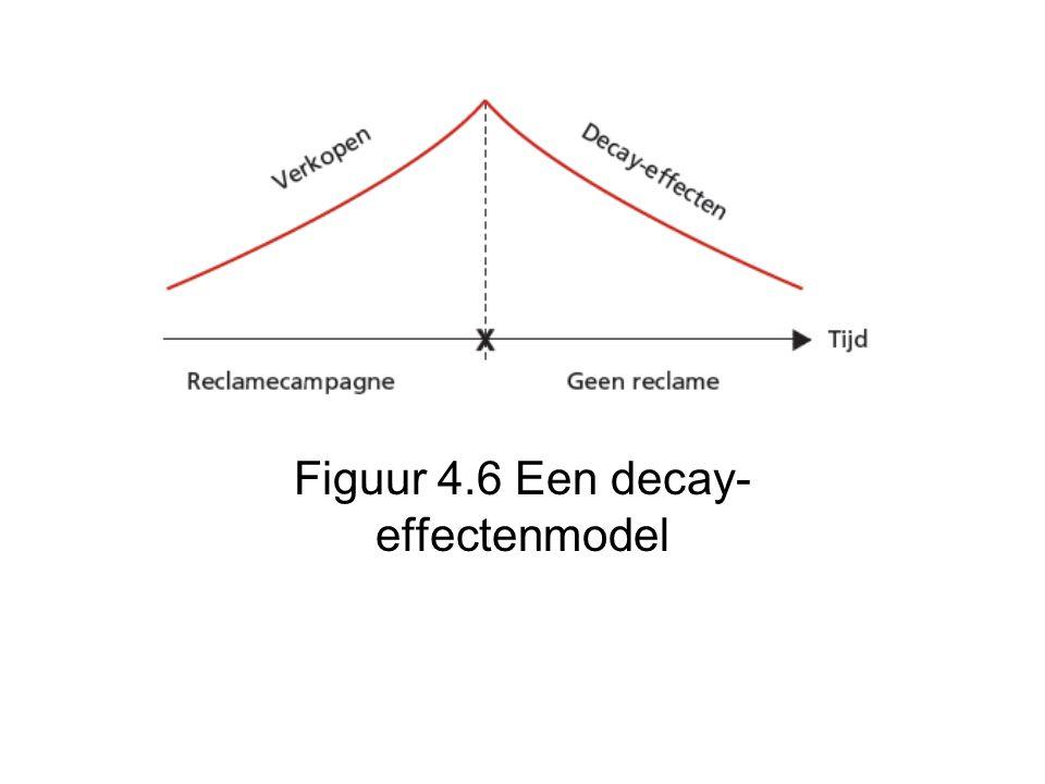 Figuur 4.6 Een decay- effectenmodel