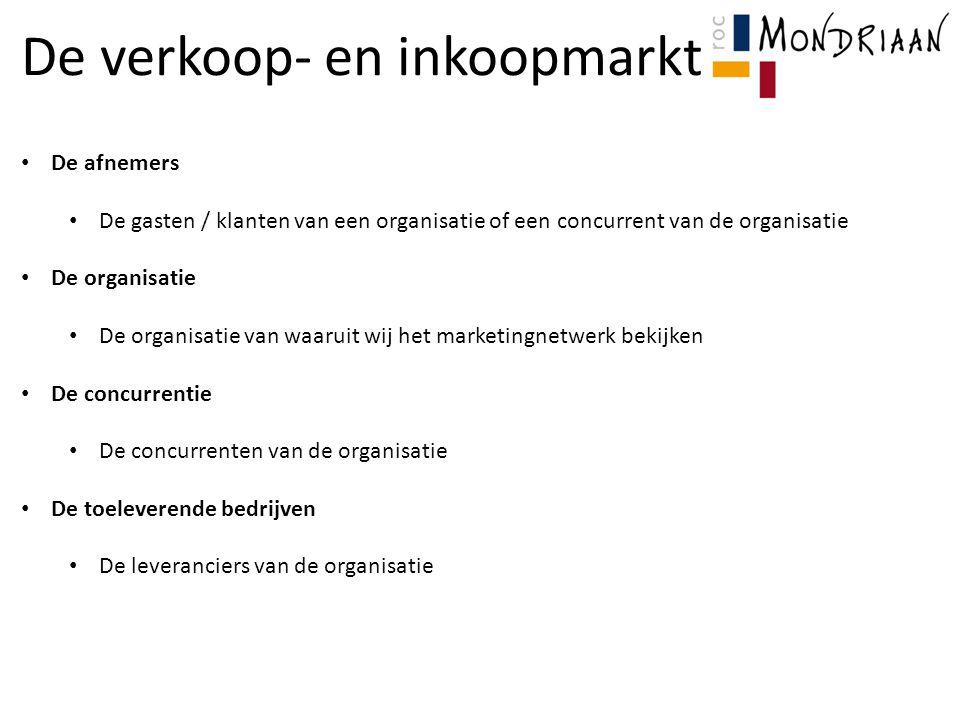 De verkoop- en inkoopmarkt De afnemers De gasten / klanten van een organisatie of een concurrent van de organisatie De organisatie De organisatie van