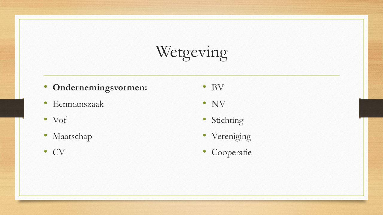 Wetgeving Ondernemingsvormen: Eenmanszaak Vof Maatschap CV BV NV Stichting Vereniging Cooperatie