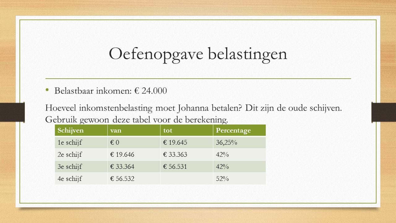 Oefenopgave belastingen Belastbaar inkomen: € 24.000 Hoeveel inkomstenbelasting moet Johanna betalen? Dit zijn de oude schijven. Gebruik gewoon deze t