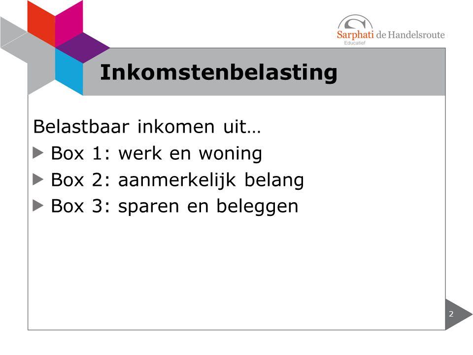 Belastbaar inkomen uit… Box 1: werk en woning Box 2: aanmerkelijk belang Box 3: sparen en beleggen 2 Inkomstenbelasting