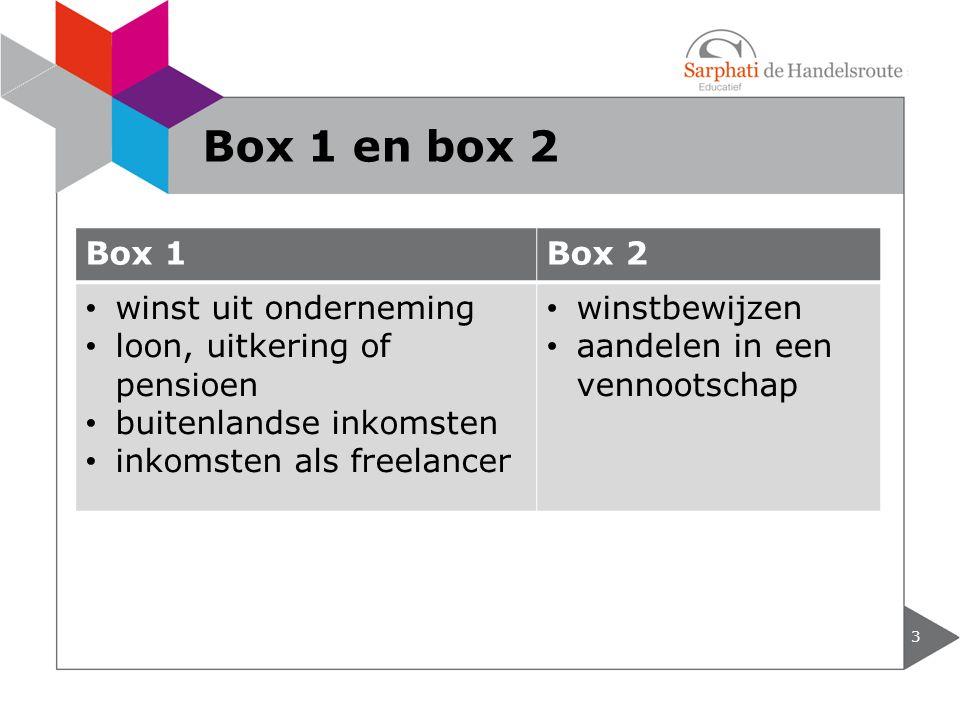 Box 1Box 2 winst uit onderneming loon, uitkering of pensioen buitenlandse inkomsten inkomsten als freelancer winstbewijzen aandelen in een vennootschap 3 Box 1 en box 2