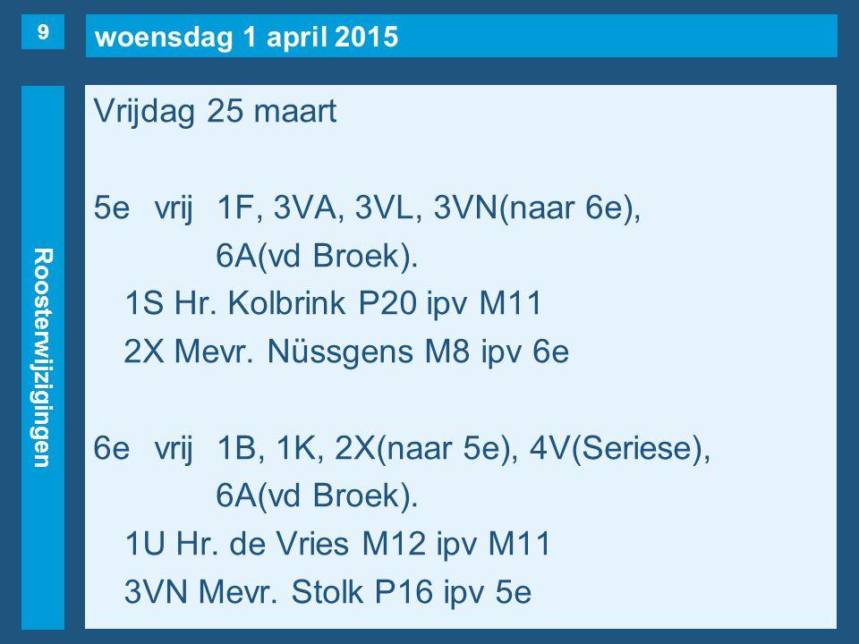 woensdag 1 april 2015 Roosterwijzigingen Vrijdag 25 maart 5evrij1F, 3VA, 3VL, 3VN(naar 6e), 6A(vd Broek). 1S Hr. Kolbrink P20 ipv M11 2X Mevr. Nüssgen